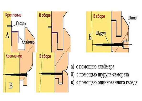 Монтаж блок- хауса